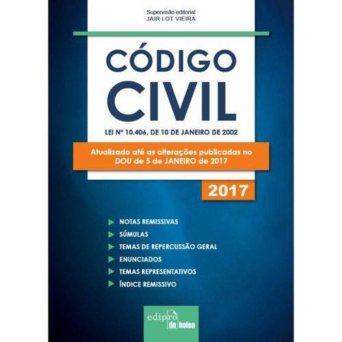 Código Civil – Mini