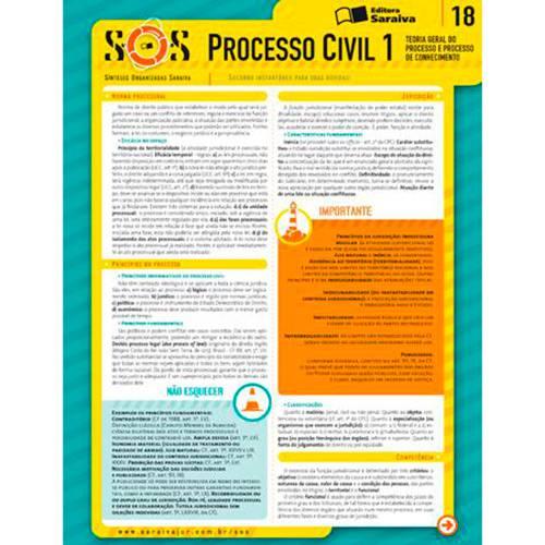 Livro - Processo Civil 1 - Teoria Geral