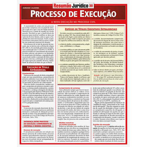 Livro - Resumão Jurídico Processo de Execução