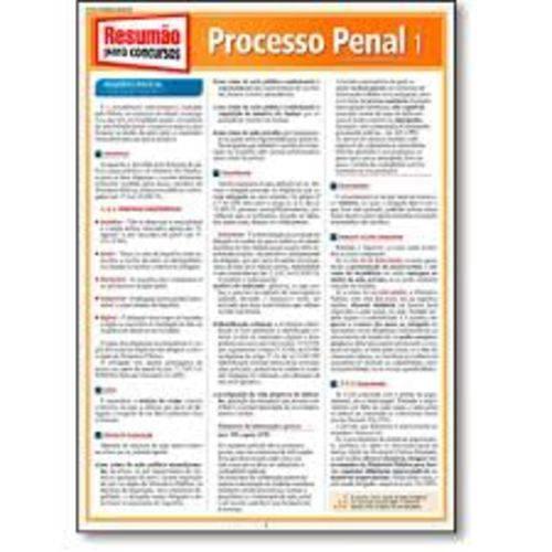 Processo Penal 1 - Resumão para Concursos