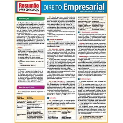 Resumao Concursos - Direito Empresarial - Bafisa