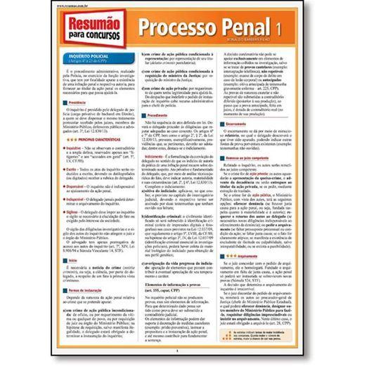 Resumao Concursos - Processo Penal 1 - Bafisa