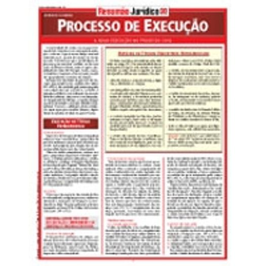 Resumao Juridico 30 - Processo de Execucao - Bafisa - 1 Ed