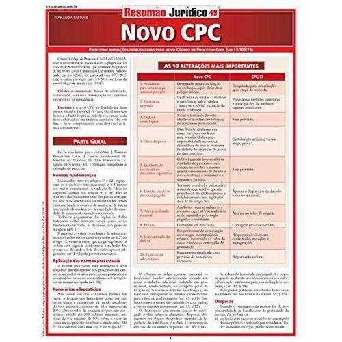 Resumão Jurídico 49: Novo Cpc