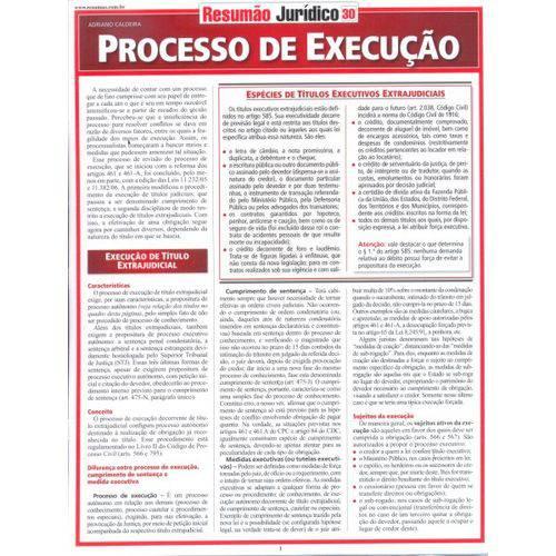 Resumão - Processo de Execução