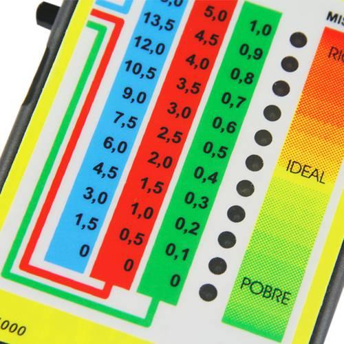 Teste de Sensores 0-15 Volts-Planatc-Tsi1000