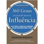 360 Graus de Influencia - Dvs