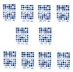 Bloco de Folhas de Fichário 200mm X 275mm Simples 96 Folhas Uni-4 Pct 10 Un. Foroni