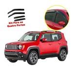 Calha de Chuva Jeep Renegade