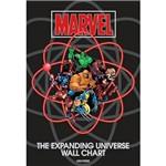 Livro - Marvel: The Expanding Universe Wall Chart