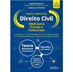 Manual Completo de Direito Civil - Foco