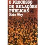 Processo de Relacoes Publicas, o