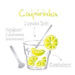 Stencil de Acetato para Pintura Opa Simples 30,5 X 30,5 Cm - 2195 Drink Caipirinha