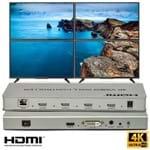 Video Wall Controller 2x2 4K